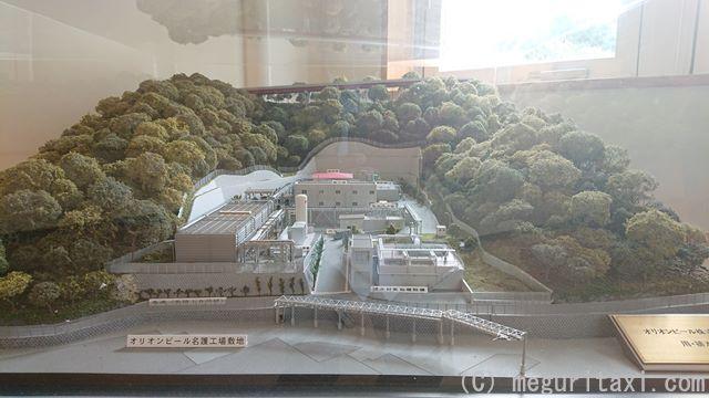 オリオンハッピーパーク工場ジオラマ